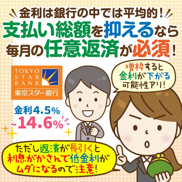 東京スター銀行スターカードローンの金利について徹底検証