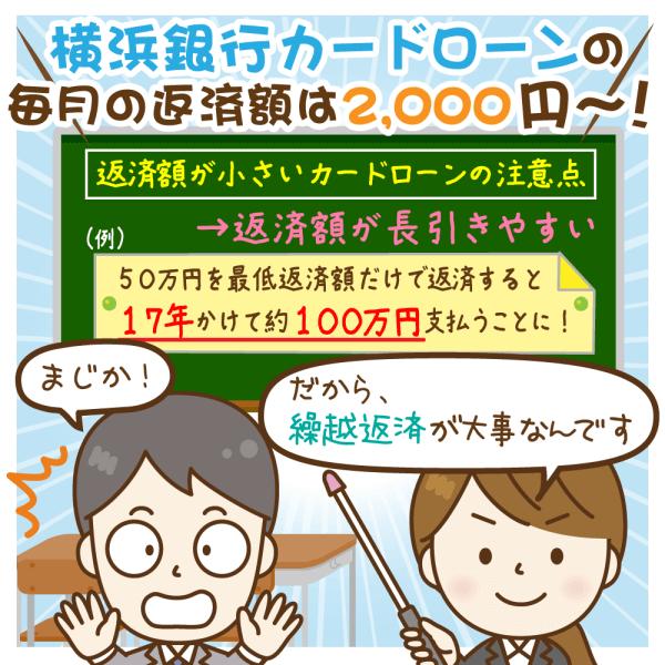 yokohama-cardloan-repayment