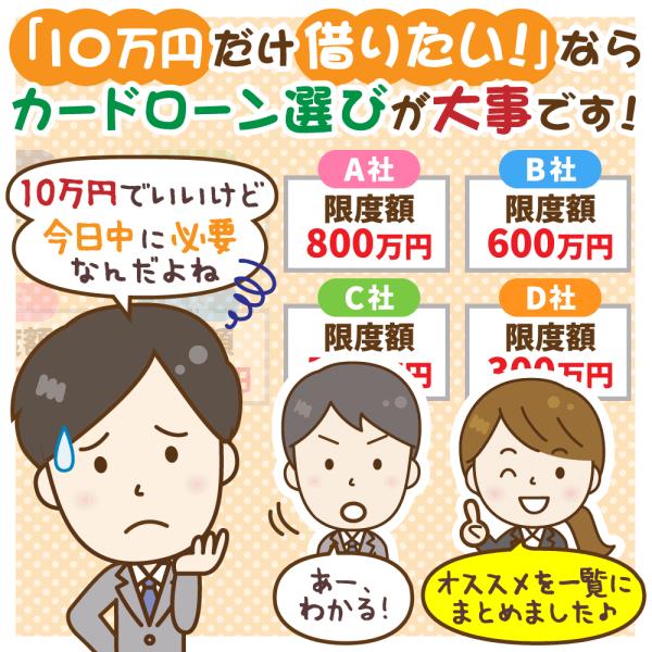 10万円借りるならどこがいい?今日借りれる低金利キャッシングを紹介