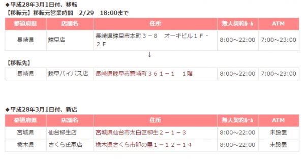 平成28年3月の移転・新店情報
