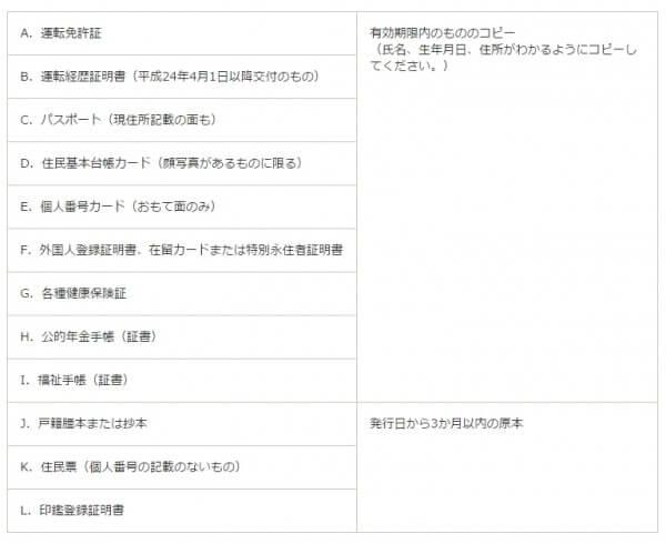信用情報の開示手続き方法(KSC)