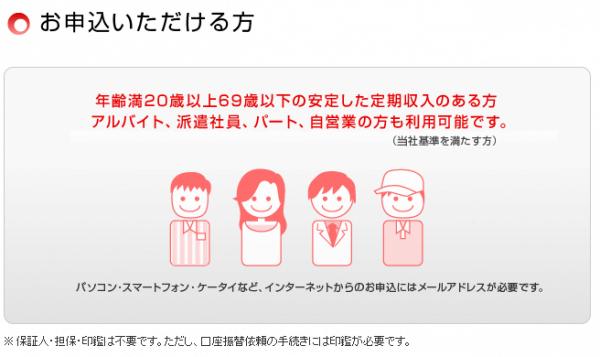 SMBCモビット公式サイトにある申し込み条件を満たしてないなら、申し込んではダメ!