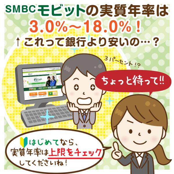 SMBCモビットの金利って高い…利息を節約する方法は?