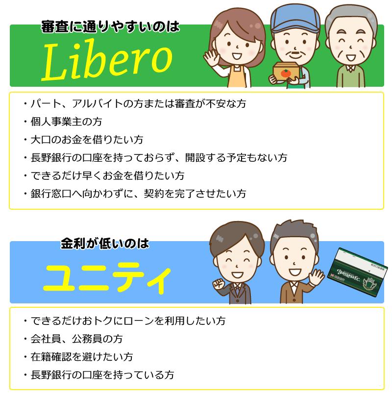 naganobank_01