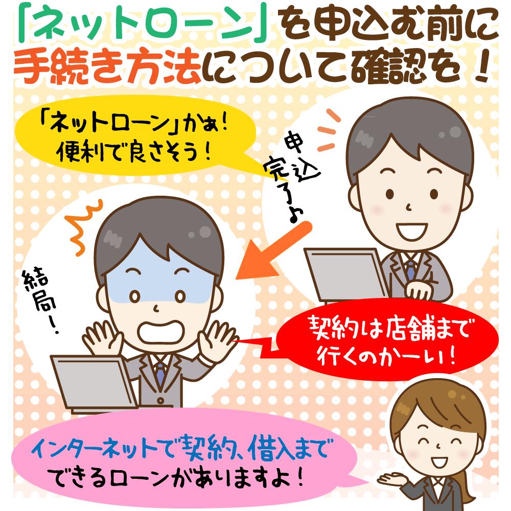 net-loan