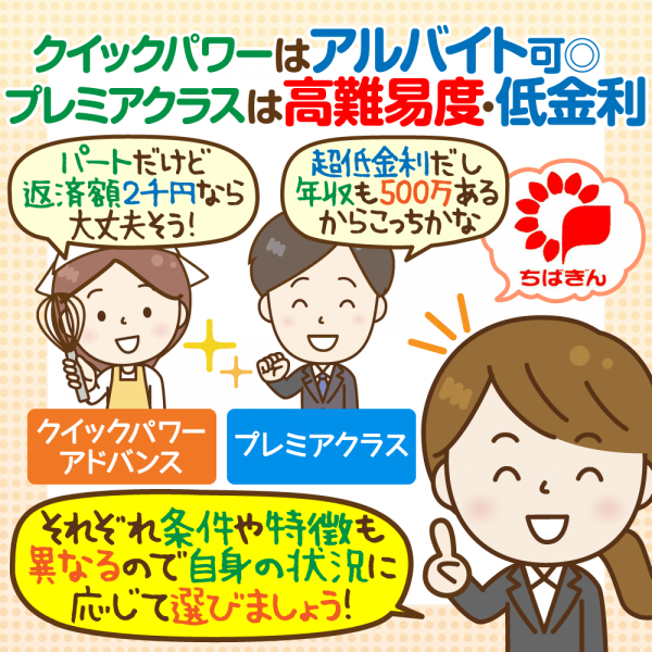千葉銀行カードローン「クイックパワー」「プレミアクラス」の審査難易度・審査基準を解説!
