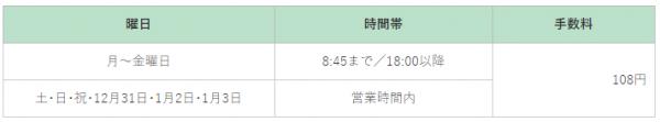 ★京都銀行ATMを利用する場合
