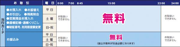 ★東邦銀行ATMの利用手数料
