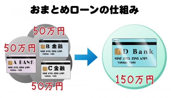 omatome-loan01-1