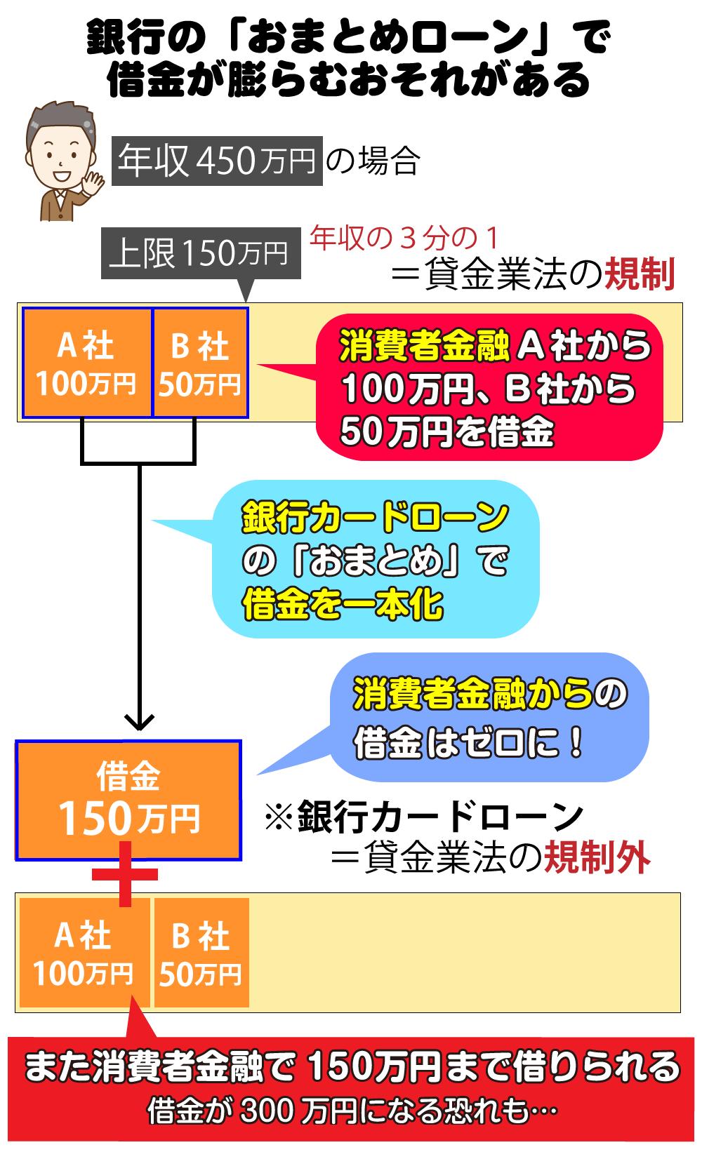 omatome-loan05-1
