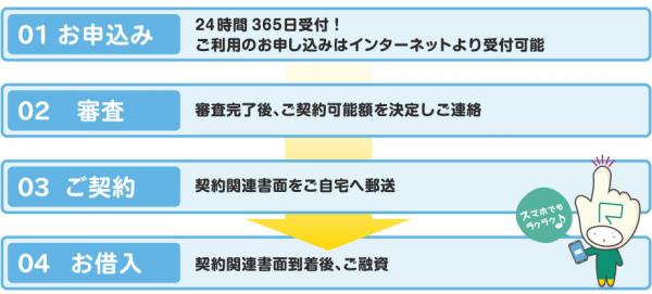 ryfety_nagare