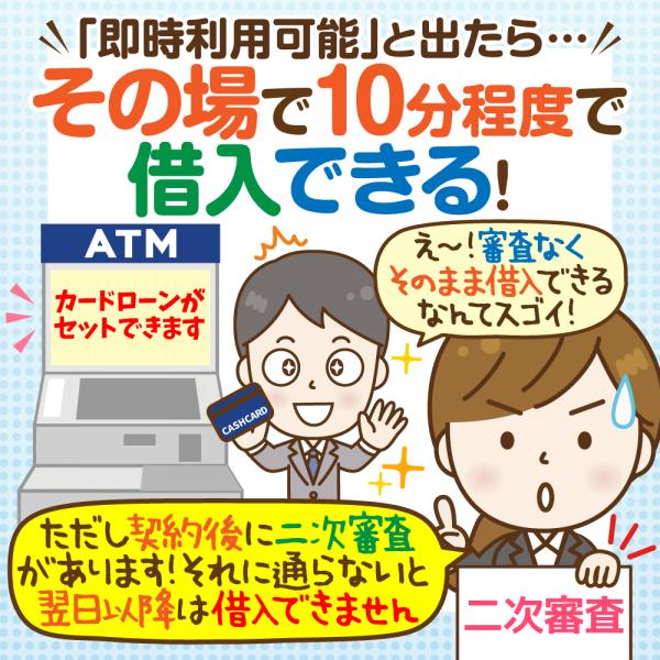 みずほ銀行に聞いた!ATMカードローンの案内が届いた後の利用方法