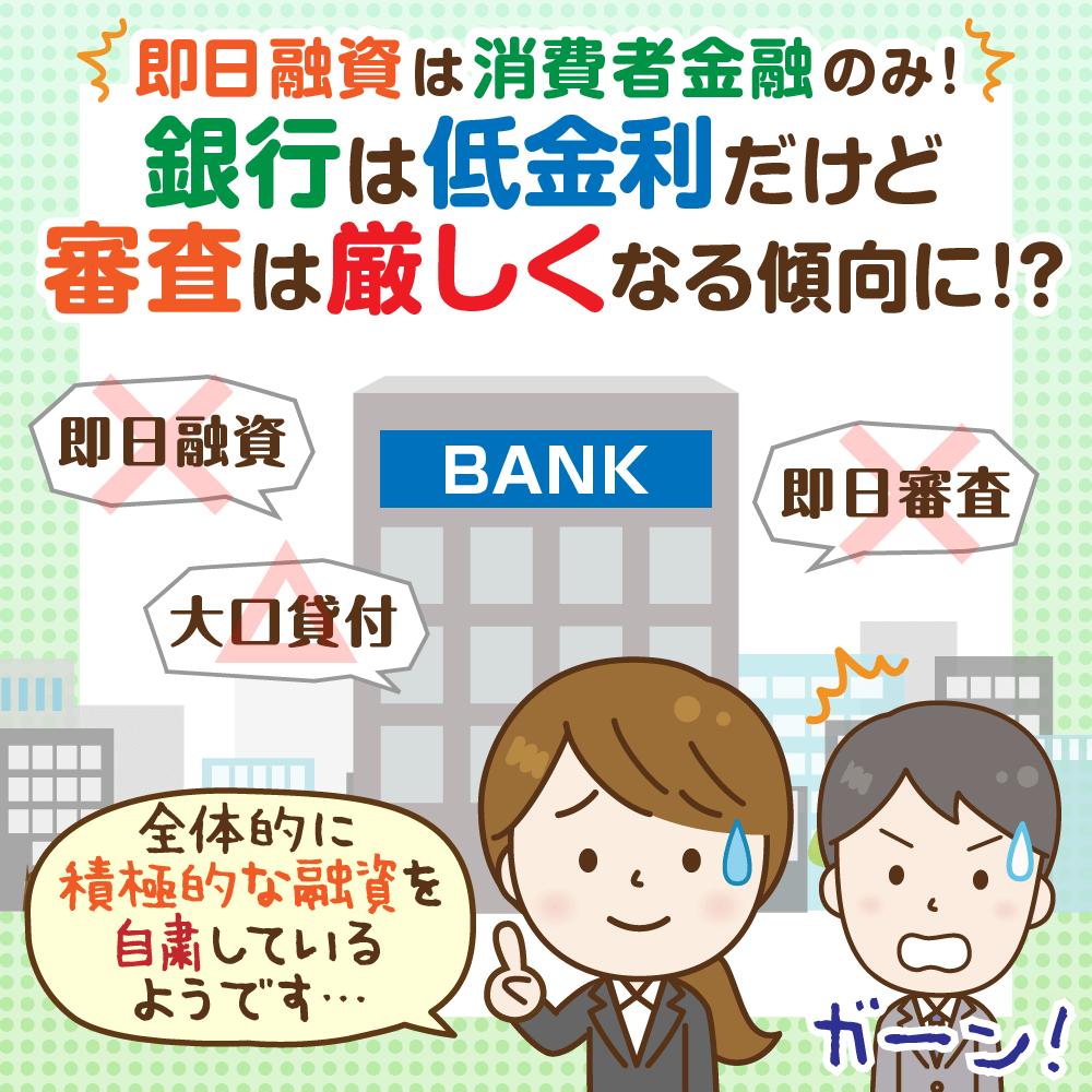 銀行カードローンの即日融資、停止へ!(2018年1月〜) 審査はどうなる?限度額は?