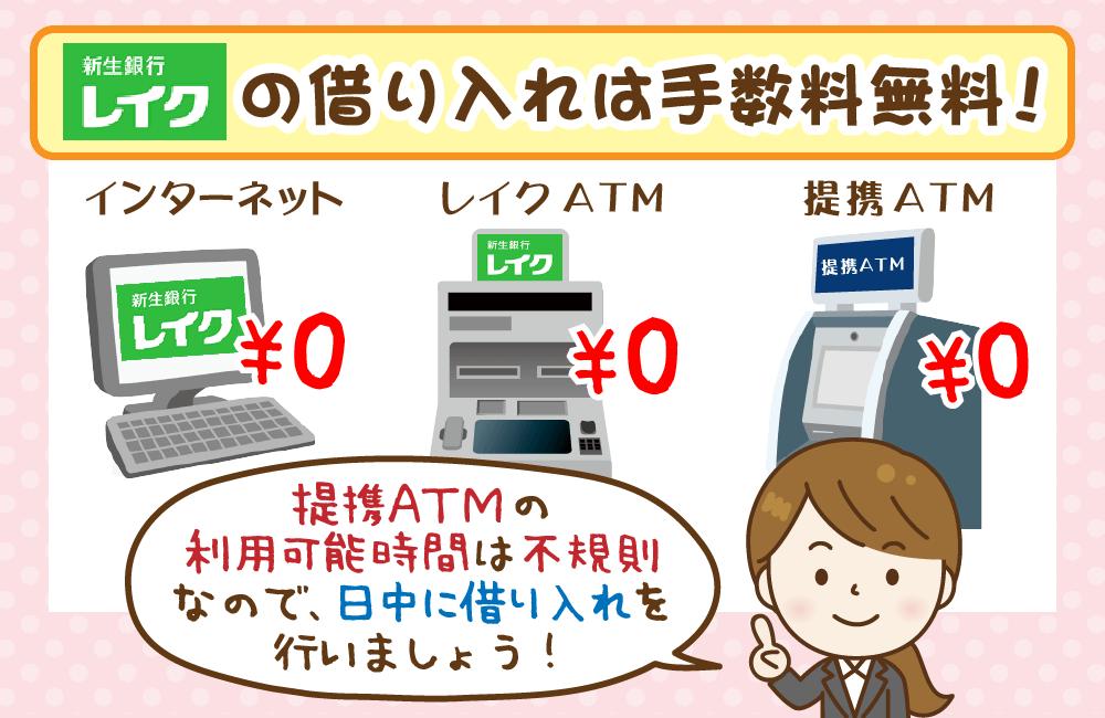 新生銀行レイクの借入方法:手数料は常時無料!