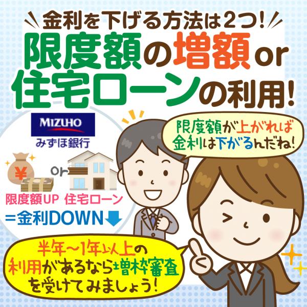 みずほ銀行カードローン:借入額ごとの支払いシミュレーション&低金利で借りる方法