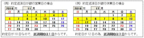 琉球銀行公式HPより返済期日カレンダー