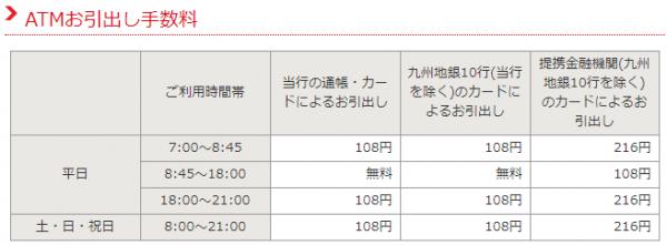 佐賀銀行公式HPよりATMお引出し手数料