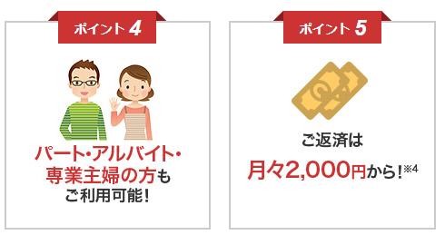 山形銀行公式HPより「パートアルバイト・専業主婦OK」「ご返済は月々2,000円から」