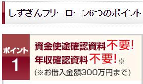 静岡銀行フリーローンの必要書類