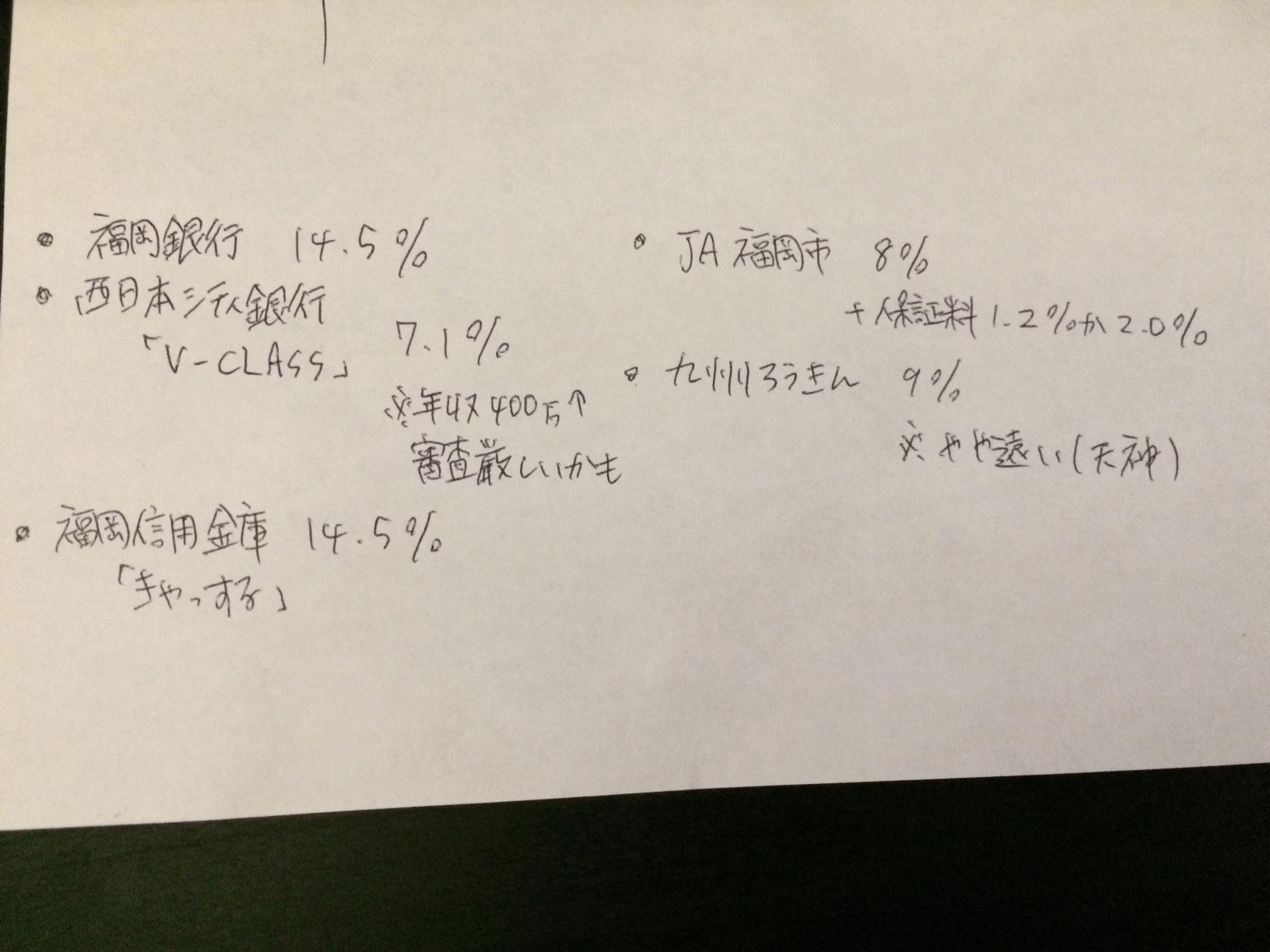 JA・労働金庫を加えたメモ例(福岡県福岡市)
