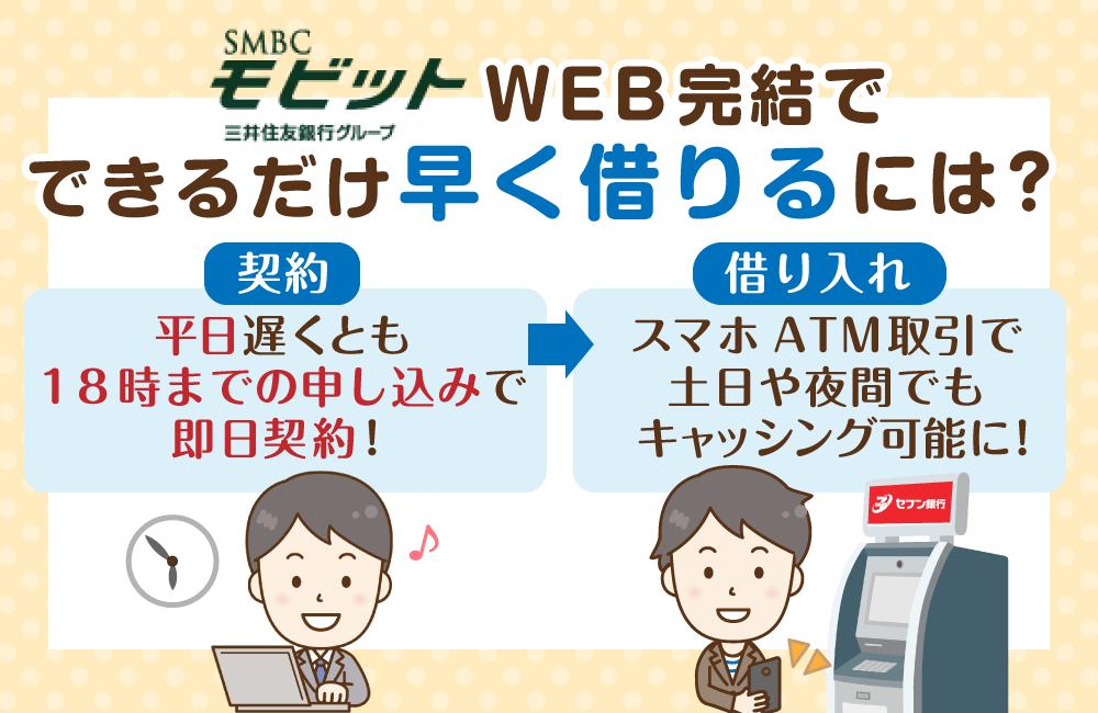 【WEB完結】スマートフォン+セブン銀行ATMがあれば、比較的即日融資を狙いやすい