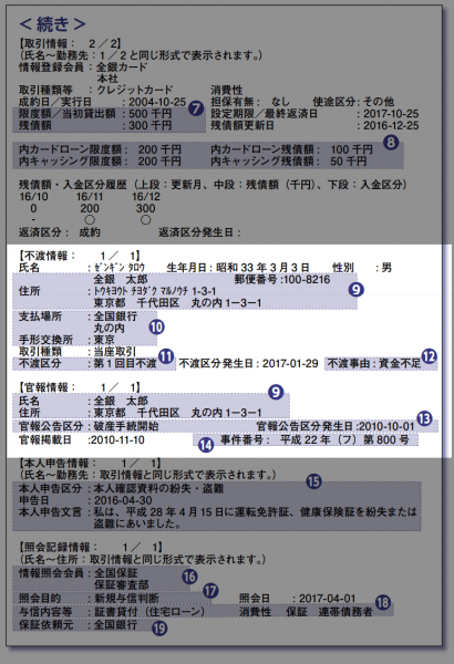 KSC公式HPより:登録情報開示報告書