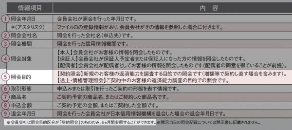 JICC公式HP-開示記録について