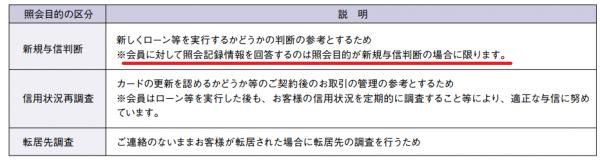 KSC公式HP-開示記録について
