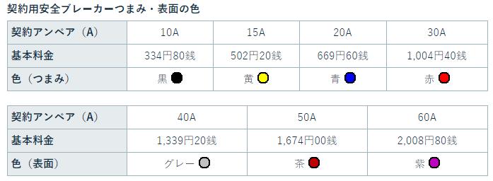北海道電力2