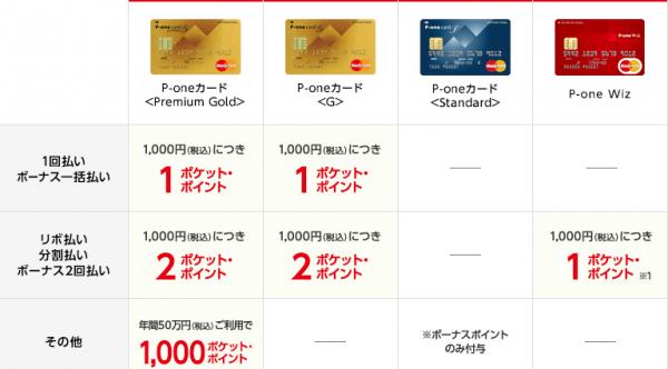 ポケットカード公式HPより:カード一覧