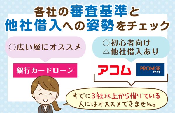 金融機関タイプごとの審査傾向をチェック!