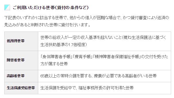 神奈川県社会福祉協議会の公式HP
