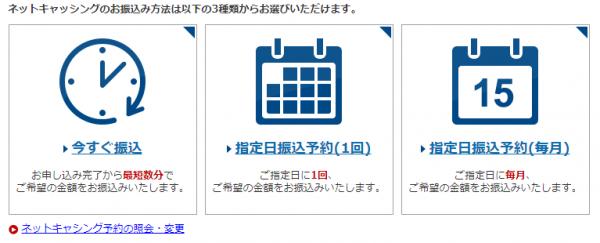 ネットキャッシングの振込タイミングは3種類から選択できます。