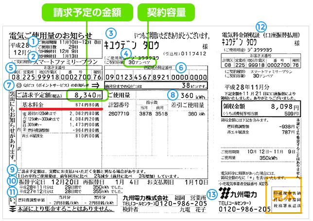 九州電力公式HP