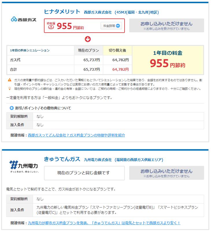 「電気」の項目と同じく、福岡県在住・二人暮らしの家庭を想定した場合の検索結果。