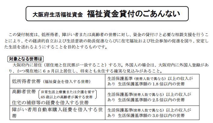 大阪府社会福祉協議会公式HP1