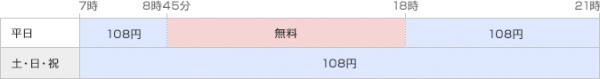 紀陽銀行ATM利用手数料
