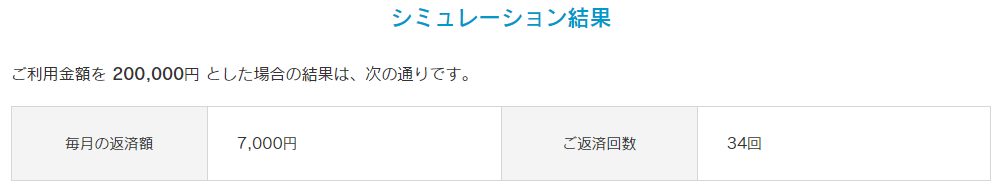 実際に「極度額30万円、借入額20万円、金利12%」の例で計算してみました。