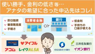 すぐ分かる!消費者金融5社VS銀行カードローンの比較&申込み先の選び方