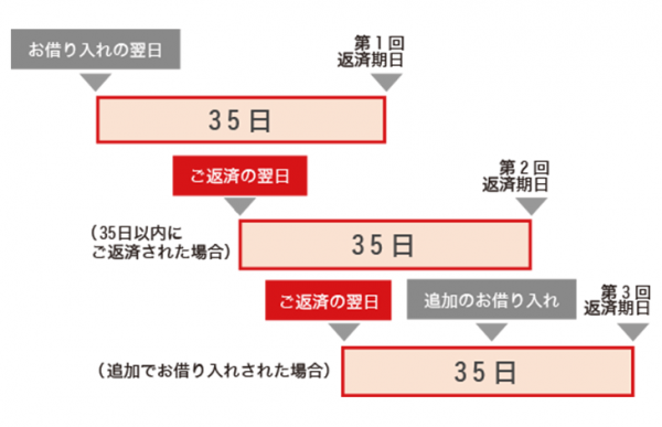 ▲三菱UFJ銀行公式HPより2