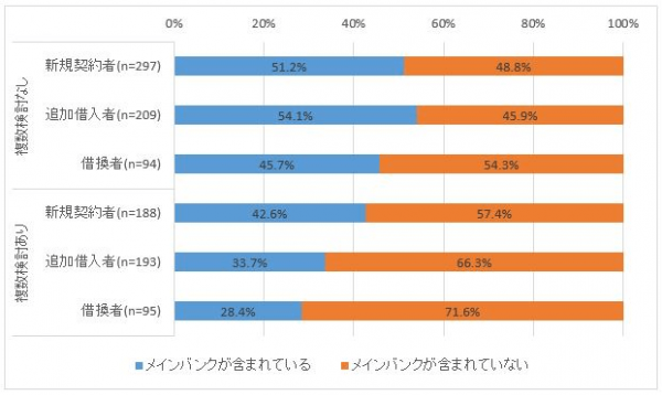 NTTデータ公式HPより4