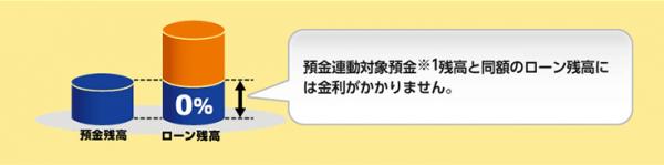 ▲東京スター銀行公式HPより2