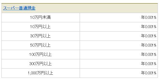 三菱UFJ銀行公式HPより:スーパー普通預金