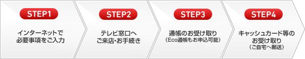 ▲三菱UFJ銀行公式HPより3