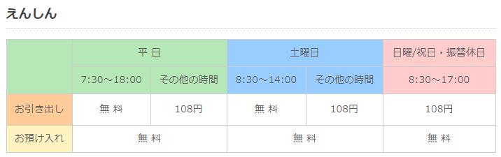★遠州信用金庫ATMの利用手数料(公式HPより)