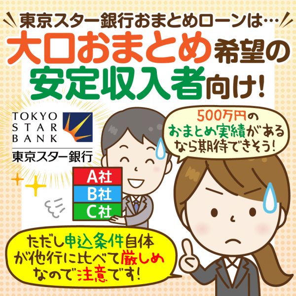 【東京スター銀行】500万円のおまとめ実績も!ただし審査は厳しめ?
