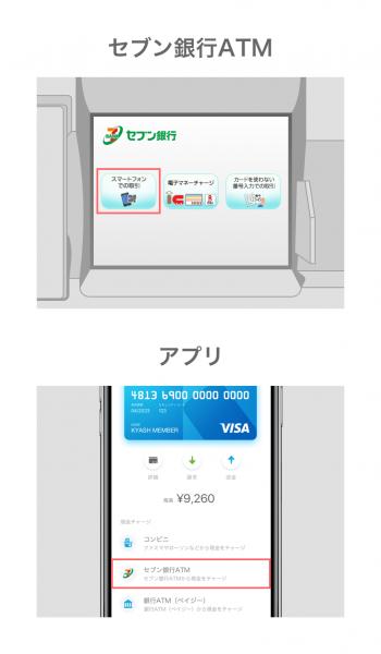 ATMで「スマートフォンでの取引」を選択