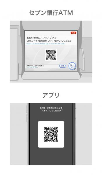 ATM画面に表示されたQRコードをスマートフォンで読み取ってください。