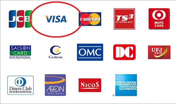 ユニクロHPより、決済に使えるクレジットカードの一覧。