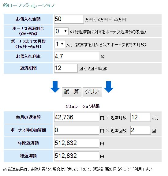 ローンシミュレーション計算結果